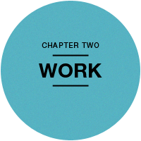 Chapter 2 - Work
